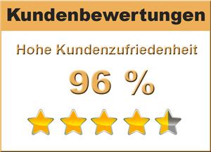 Gute Kundenbewertungen und hohe Kundenzufriedenheit